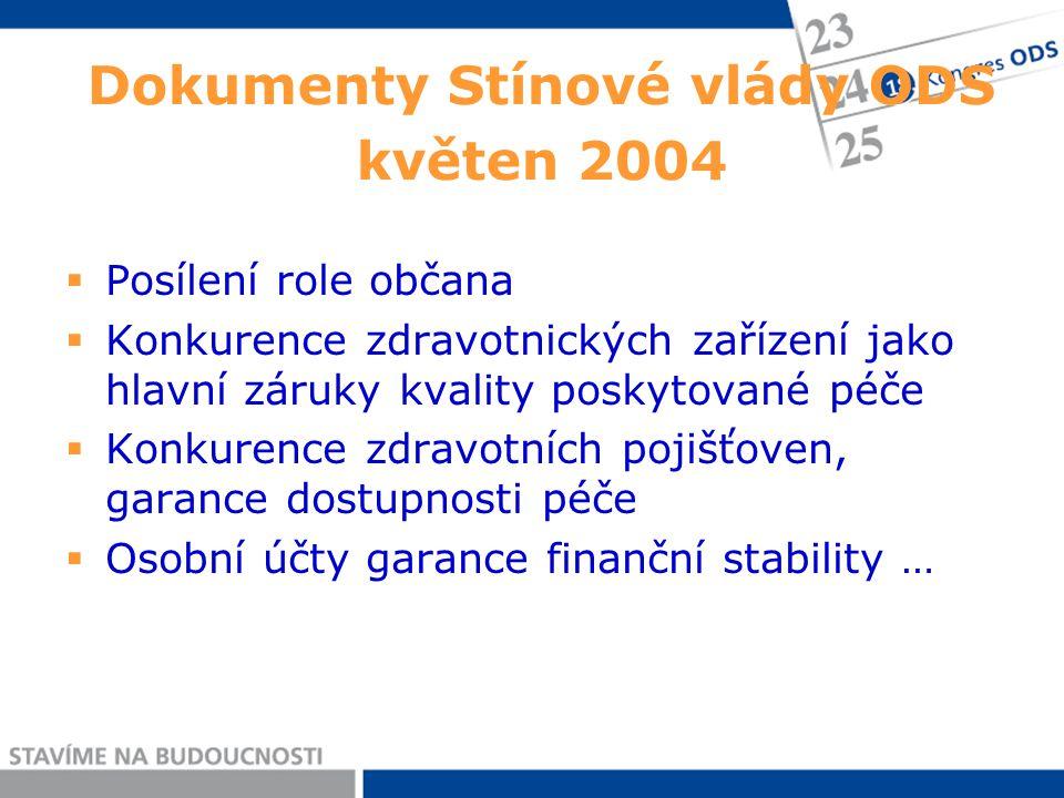 Dokumenty Stínové vlády ODS květen 2004  Posílení role občana  Konkurence zdravotnických zařízení jako hlavní záruky kvality poskytované péče  Konkurence zdravotních pojišťoven, garance dostupnosti péče  Osobní účty garance finanční stability …