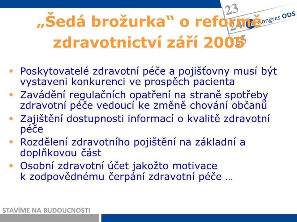 """""""Šedá brožurka"""" o reformě zdravotnictví září 2005  Poskytovatelé zdravotní péče a pojišťovny musí být vystaveni konkurenci ve prospěch pacienta  Zav"""