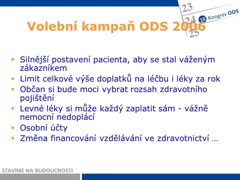 Volební kampaň ODS 2006  Silnější postavení pacienta, aby se stal váženým zákazníkem  Limit celkové výše doplatků na léčbu i léky za rok  Občan si