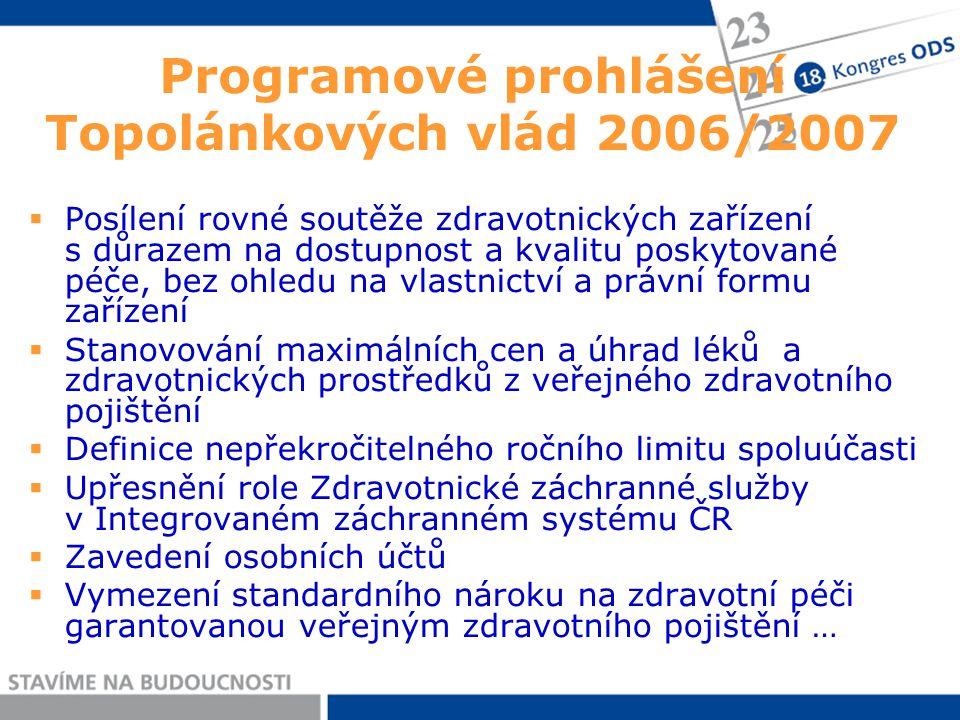Programové prohlášení Topolánkových vlád 2006/2007  Posílení rovné soutěže zdravotnických zařízení s důrazem na dostupnost a kvalitu poskytované péče, bez ohledu na vlastnictví a právní formu zařízení  Stanovování maximálních cen a úhrad léků a zdravotnických prostředků z veřejného zdravotního pojištění  Definice nepřekročitelného ročního limitu spoluúčasti  Upřesnění role Zdravotnické záchranné služby v Integrovaném záchranném systému ČR  Zavedení osobních účtů  Vymezení standardního nároku na zdravotní péči garantovanou veřejným zdravotního pojištění …
