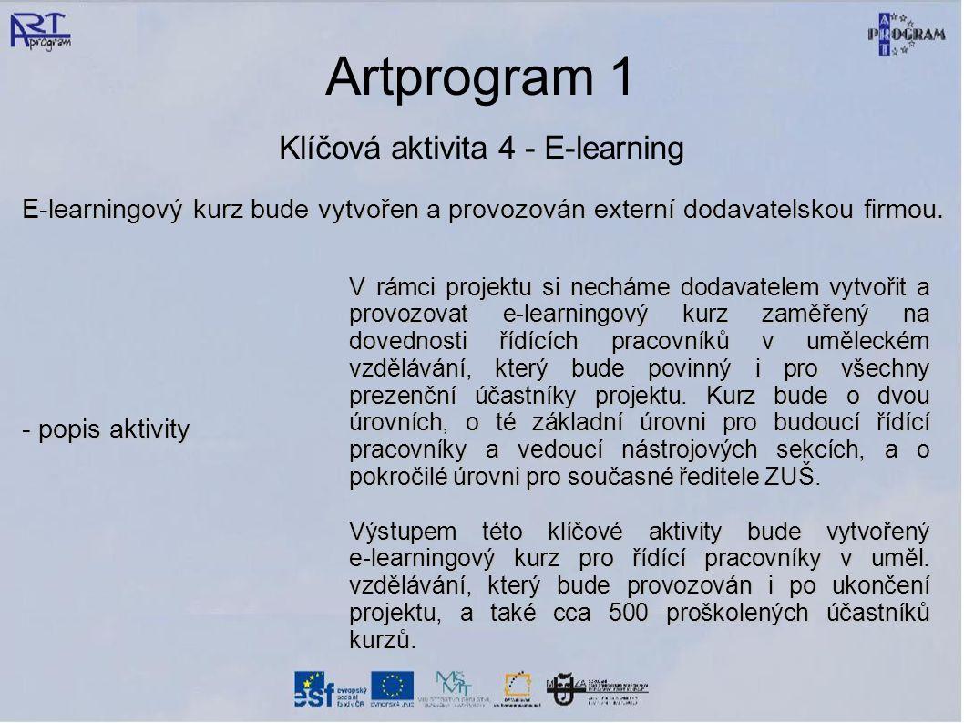 Artprogram 1 Klíčová aktivita 4 - E-learning E-learningový kurz bude vytvořen a provozován externí dodavatelskou firmou.