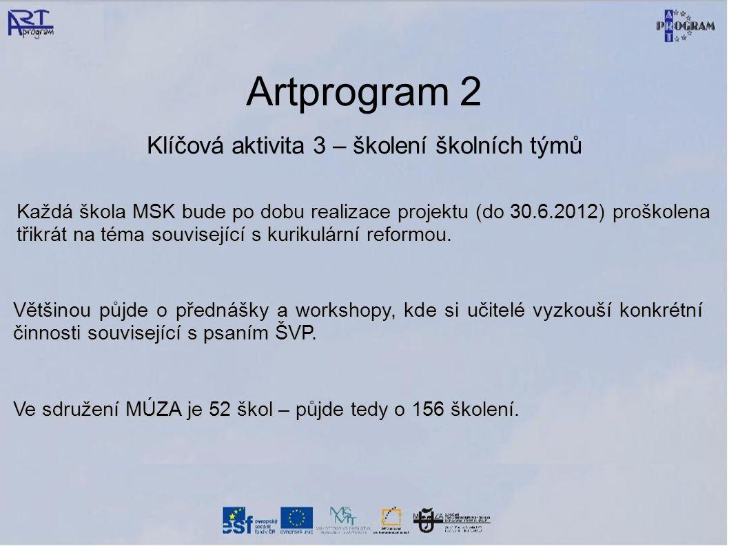Artprogram 2 Klíčová aktivita 3 – školení školních týmů Každá škola MSK bude po dobu realizace projektu (do 30.6.2012) proškolena třikrát na téma související s kurikulární reformou.