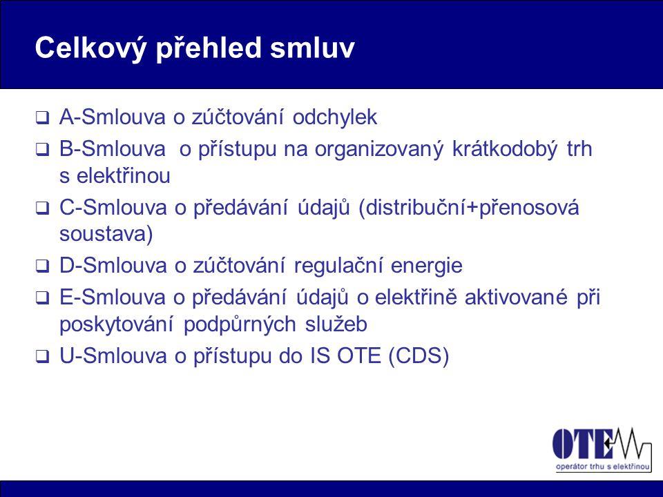 Celkový přehled smluv  A-Smlouva o zúčtování odchylek  B-Smlouva o přístupu na organizovaný krátkodobý trh s elektřinou  C-Smlouva o předávání údajů (distribuční+přenosová soustava)  D-Smlouva o zúčtování regulační energie  E-Smlouva o předávání údajů o elektřině aktivované při poskytování podpůrných služeb  U-Smlouva o přístupu do IS OTE (CDS)