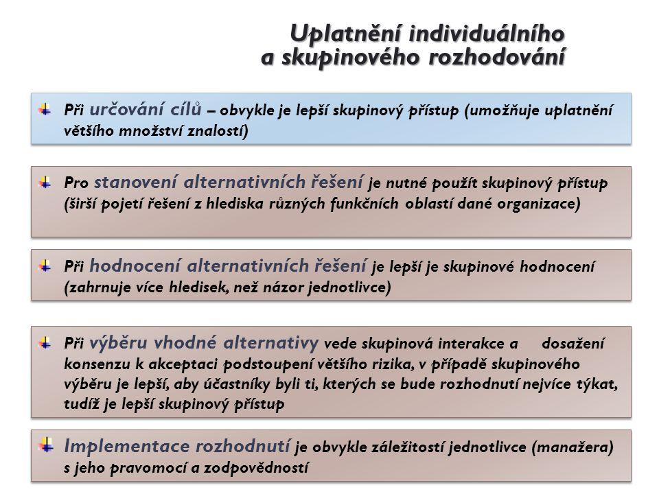 Typy rozhodovacích procesů õ Dobře a špatně strukturované problémy õ Rozhodování za: –jistoty –rizika –nejistoty –za krizové situace (v době krize)