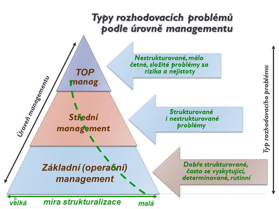 Postupy a nástroje rozhodování Postupy a nástroje rozhodování závisí na:  subjektu rozhodování (jednotlivec, skupina)  času (statické - dynamické, spojité - diskrétní)  kritériích (jedno, více kriteriální)  míře určitosti (za jistoty, rizika, neurčitosti)  úrovni a závažnosti (strategické, taktické, operativní)  důsledcích variant řešení  systémové struktuře problému (dobře - špatně strukturovaný)  možnosti algoritmizace