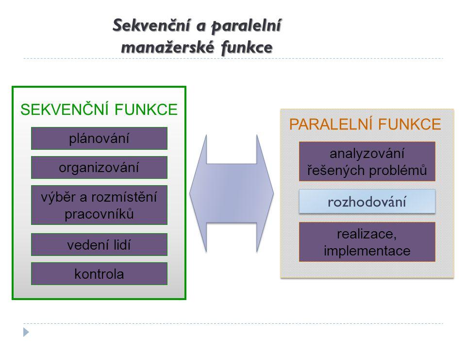 Sekvenční a paralelní manažerské funkce plánování organizování výběr a rozmístění pracovníků vedení lidí kontrola plánování organizování výběr a rozmí