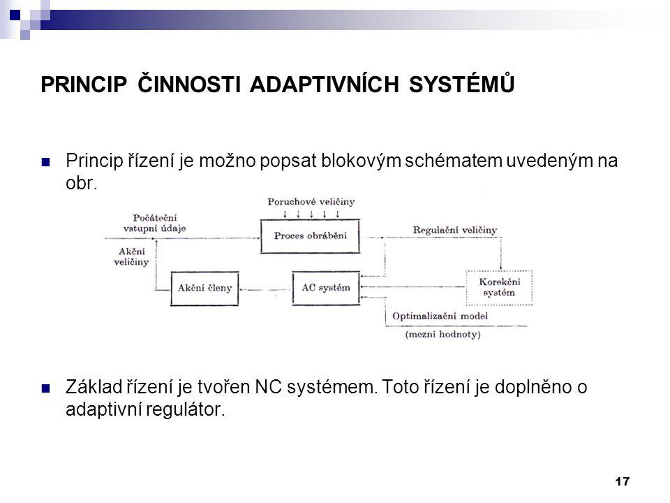 PRINCIP ČINNOSTI ADAPTIVNÍCH SYSTÉMŮ Princip řízení je možno popsat blokovým schématem uvedeným na obr. 7.1. Základ řízení je tvořen NC systémem. Toto