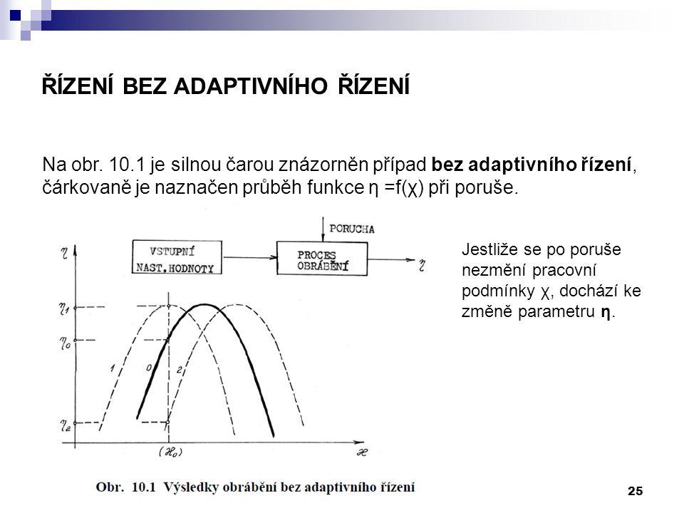 ŘÍZENÍ BEZ ADAPTIVNÍHO ŘÍZENÍ 25 Na obr. 10.1 je silnou čarou znázorněn případ bez adaptivního řízení, čárkovaně je naznačen průběh funkce η =f(χ) při