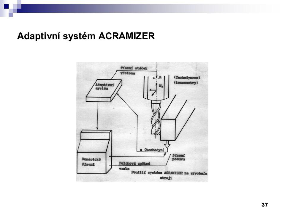 Adaptivní systém ACRAMIZER 37