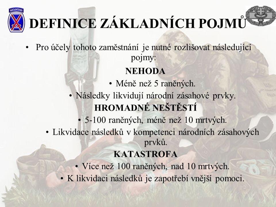 POPÁLENINA (KOSOVO) Jaká je PRIORITA poranění .Do jaké kategorie TRIAGE spadá .