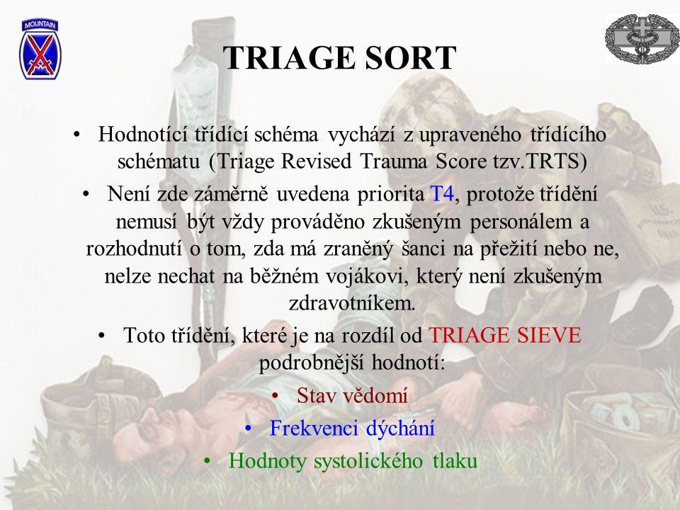 TRIAGE SORT Hodnotící třídící schéma vychází z upraveného třídícího schématu (Triage Revised Trauma Score tzv.TRTS) Není zde záměrně uvedena priorita