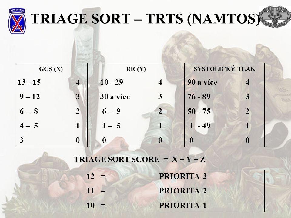 TRIAGE SORT – TRTS (NAMTOS) GCS (X) 13 - 154 9 – 123 6 – 82 4 – 51 30 RR (Y) 10 - 294 30 a více3 6 – 92 1 – 51 00 SYSTOLICKÝ TLAK 90 a více4 76 - 893