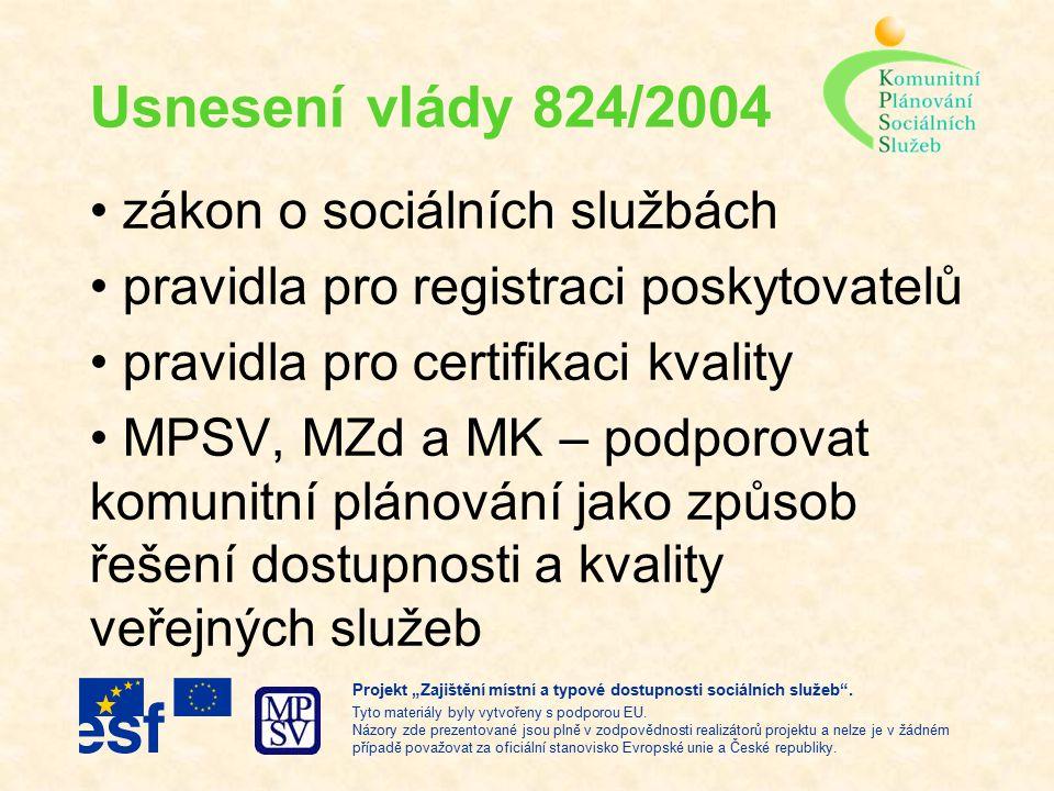 Komunitní plánování o.p.s.Sídlo: Žďár čp.