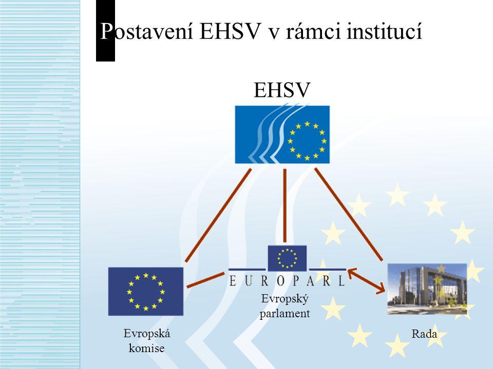 Postavení EHSV v rámci institucí EHSV Evropská komise Evropský parlament Rada