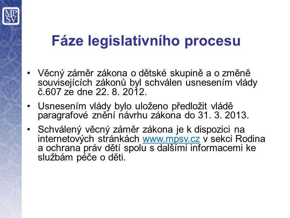Fáze legislativního procesu Věcný záměr zákona o dětské skupině a o změně souvisejících zákonů byl schválen usnesením vlády č.607 ze dne 22. 8. 2012.