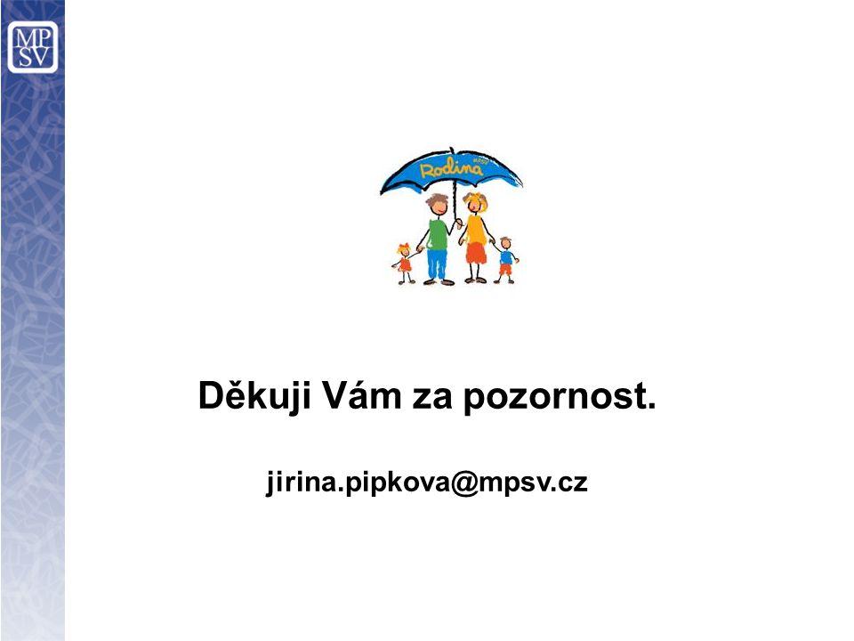Děkuji Vám za pozornost. jirina.pipkova@mpsv.cz