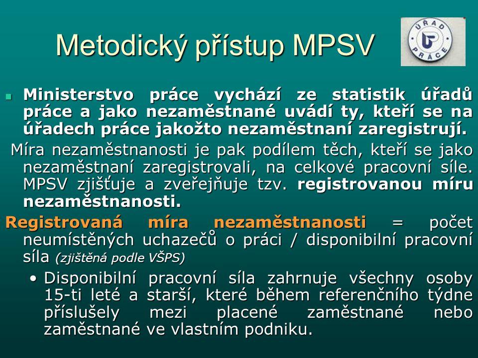 Metodický přístup MPSV Ministerstvo práce vychází ze statistik úřadů práce a jako nezaměstnané uvádí ty, kteří se na úřadech práce jakožto nezaměstnan
