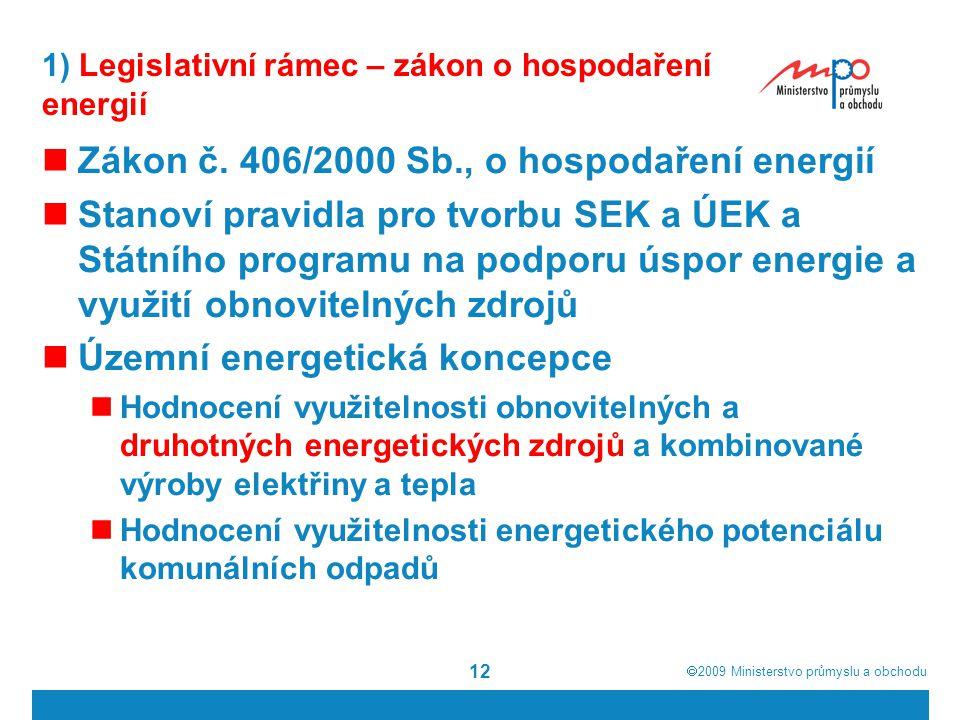  2009  Ministerstvo průmyslu a obchodu 12 1) Legislativní rámec – zákon o hospodaření energií Zákon č. 406/2000 Sb., o hospodaření energií Stanoví