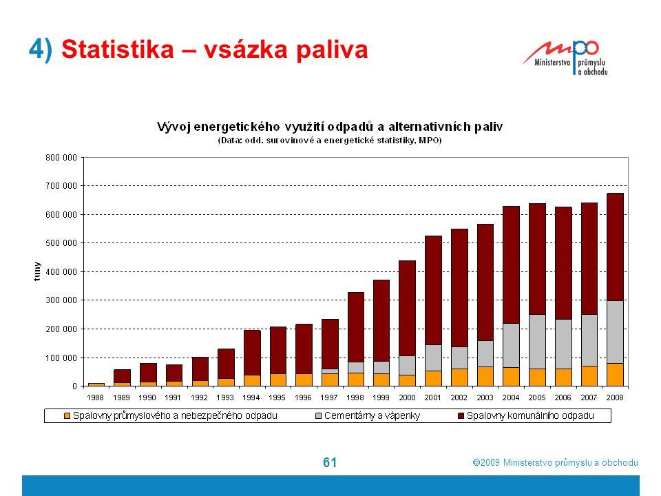  2009  Ministerstvo průmyslu a obchodu 61 4) Statistika – vsázka paliva