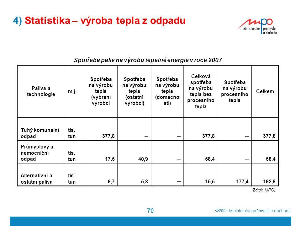 2009  Ministerstvo průmyslu a obchodu 70 4) Statistika – výroba tepla z odpadu Spotřeba paliv na výrobu tepelné energie v roce 2007 Paliva a techn