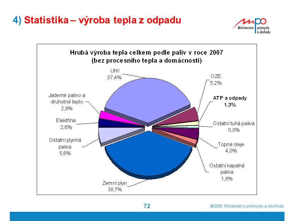  2009  Ministerstvo průmyslu a obchodu 72 4) Statistika – výroba tepla z odpadu