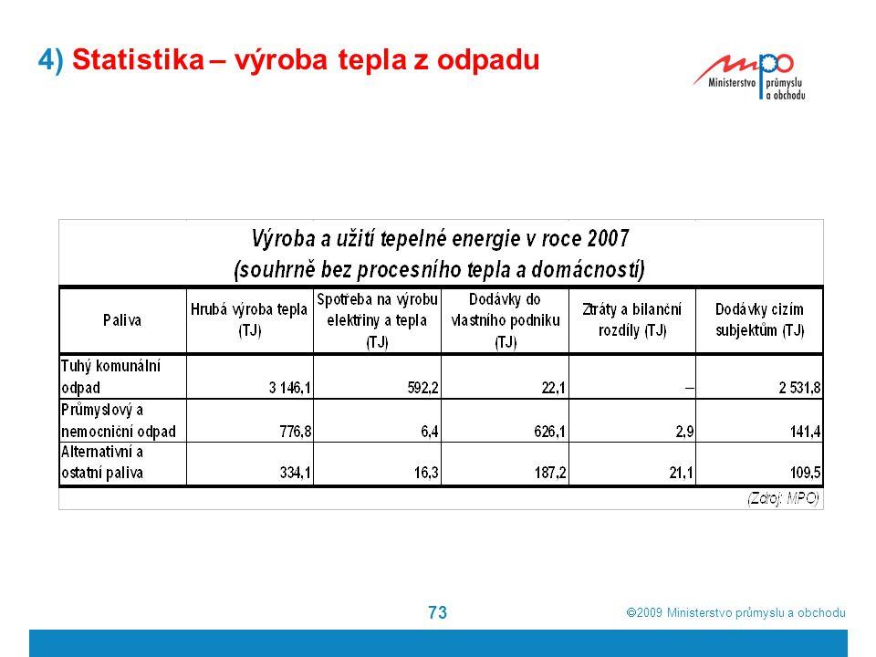  2009  Ministerstvo průmyslu a obchodu 73 4) Statistika – výroba tepla z odpadu