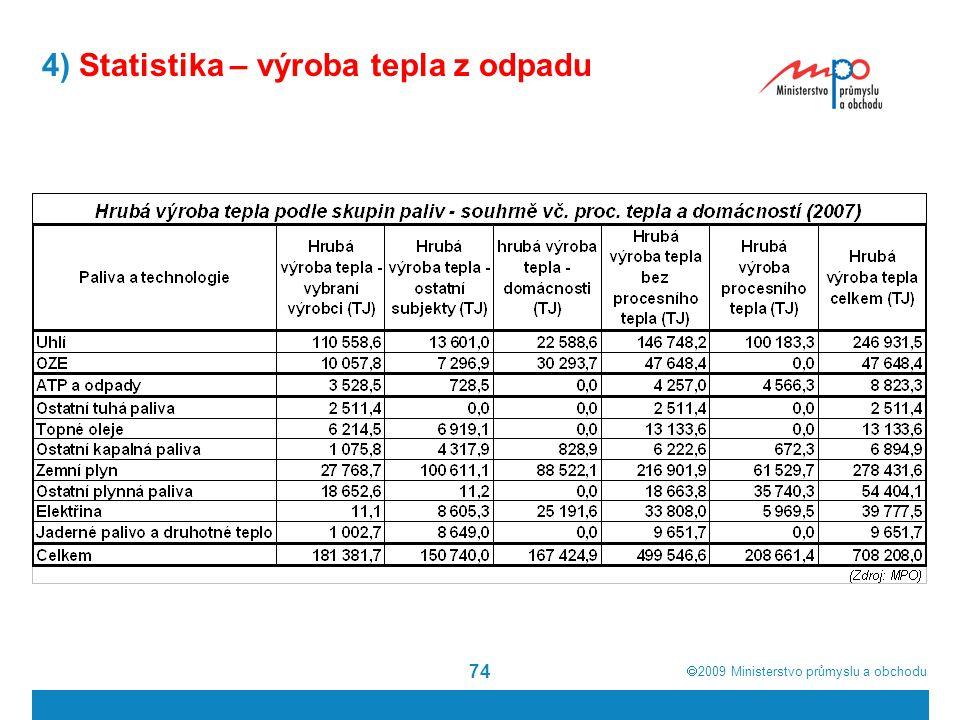  2009  Ministerstvo průmyslu a obchodu 74 4) Statistika – výroba tepla z odpadu