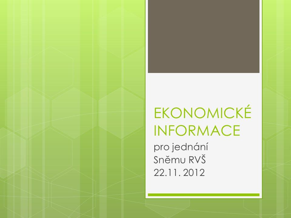 EKONOMICKÉ INFORMACE pro jednání Sněmu RVŠ 22.11. 2012