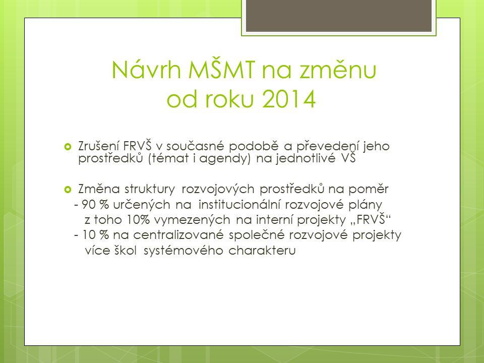 Návrh MŠMT na změnu od roku 2014  Zrušení FRVŠ v současné podobě a převedení jeho prostředků (témat i agendy) na jednotlivé VŠ  Změna struktury rozv