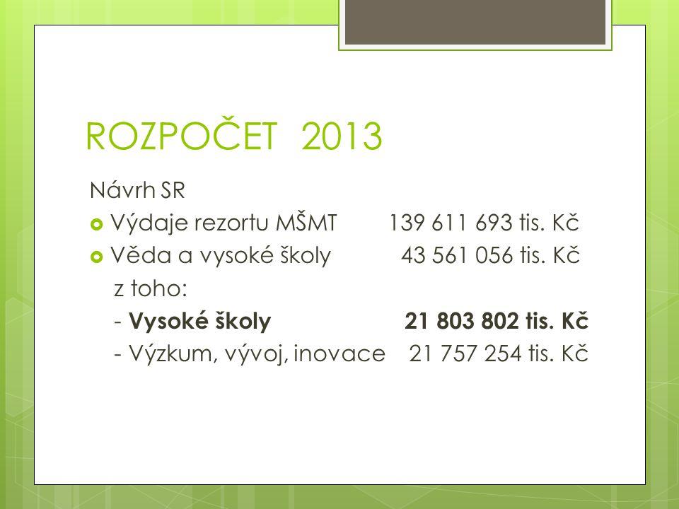 ROZPOČET 2013 Návrh SR  Výdaje rezortu MŠMT 139 611 693 tis.