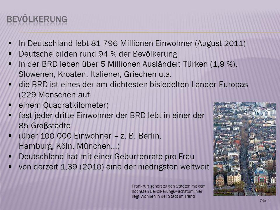  In Deutschland lebt 81 796 Millionen Einwohner (August 2011)  Deutsche bilden rund 94 % der Bevölkerung  In der BRD leben über 5 Millionen Ausländer: Türken (1,9 %), Slowenen, Kroaten, Italiener, Griechen u.a.