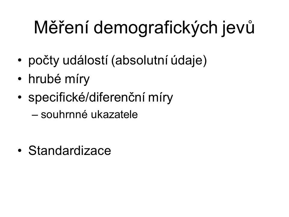 Měření demografických jevů počty událostí (absolutní údaje) hrubé míry specifické/diferenční míry –souhrnné ukazatele Standardizace