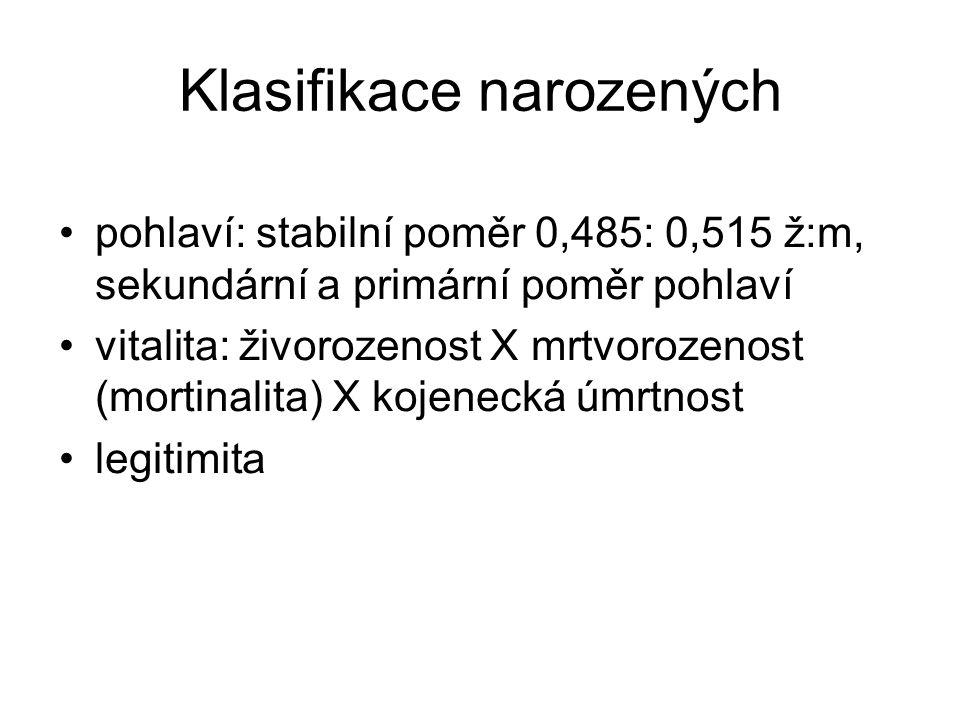 Klasifikace narozených pohlaví: stabilní poměr 0,485: 0,515 ž:m, sekundární a primární poměr pohlaví vitalita: živorozenost X mrtvorozenost (mortinali