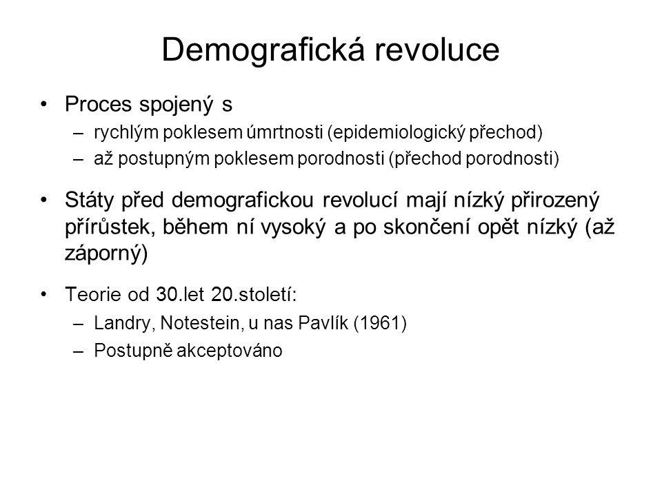 Demografická revoluce Proces spojený s –rychlým poklesem úmrtnosti (epidemiologický přechod) –až postupným poklesem porodnosti (přechod porodnosti) St