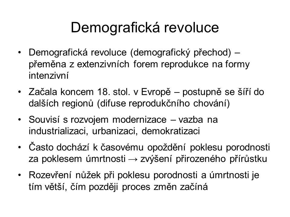 Demografická revoluce Demografická revoluce (demografický přechod) – přeměna z extenzivních forem reprodukce na formy intenzivní Začala koncem 18. sto