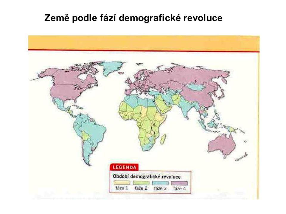 Země podle fází demografické revoluce