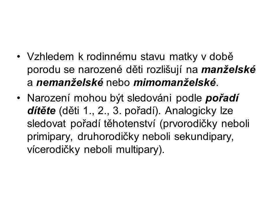 Obr.: Vývoj potratovosti podle věku žen v ČR v letech 1990 - 1997