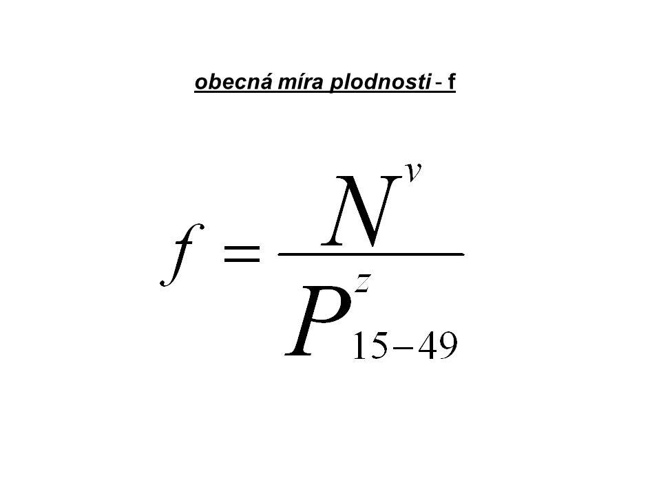 obecná míra plodnosti - f