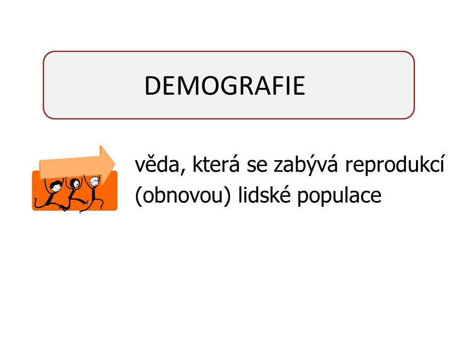 věda, která se zabývá reprodukcí (obnovou) lidské populace DEMOGRAFIE