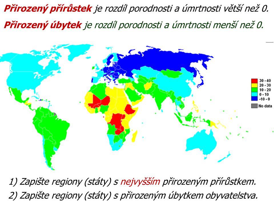 1) Zapište regiony (státy) s nejvyšším přirozeným přírůstkem.