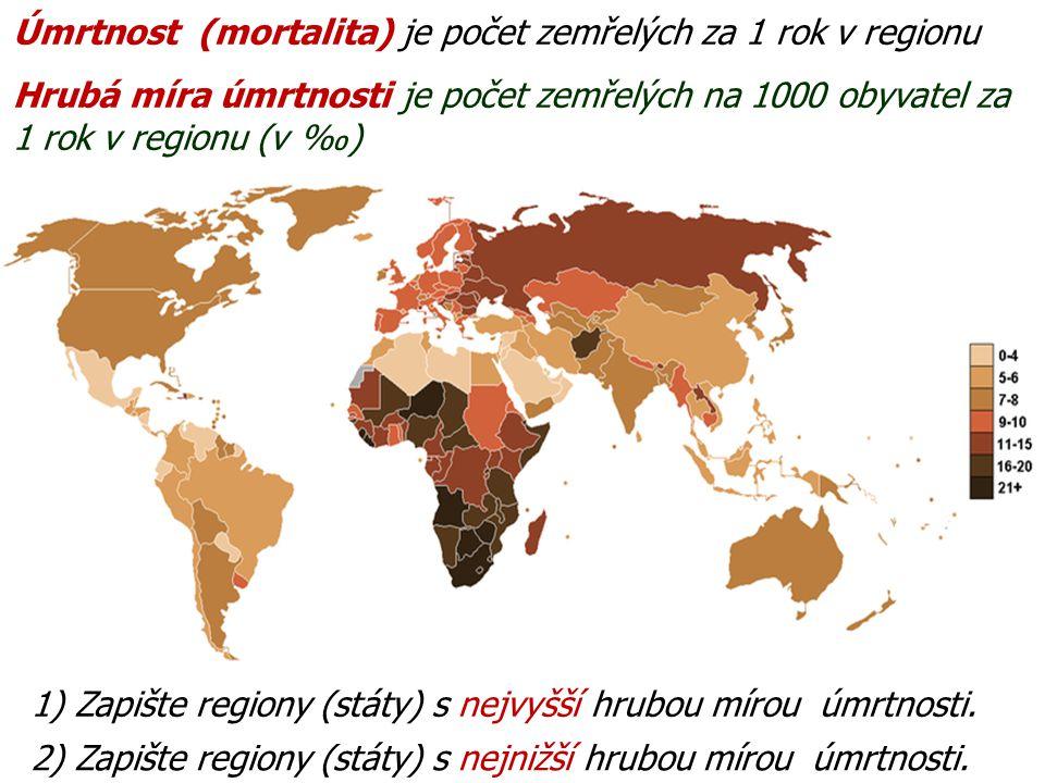 1) Zapište regiony (státy) s nejvyšší hrubou mírou úmrtnosti.