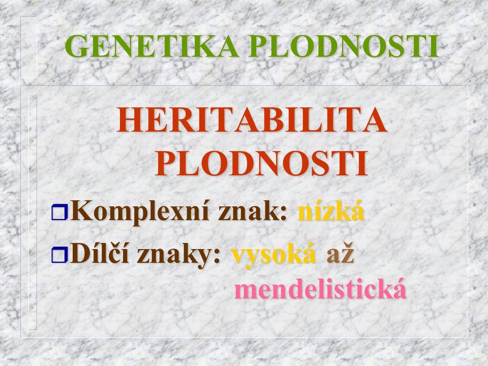 GENETIKA PLODNOSTI HERITABILITA PLODNOSTI r Komplexní r Komplexní znak: nízká r Dílčí r Dílčí znaky: vysoká vysoká až mendelistická