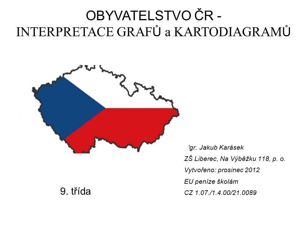 Mgr. Jakub Karásek ZŠ Liberec, Na Výběžku 118, p. o. Vytvořeno: prosinec 2012 EU peníze školám CZ 1.07./1.4.00/21.0089 OBYVATELSTVO ČR - INTERPRETACE