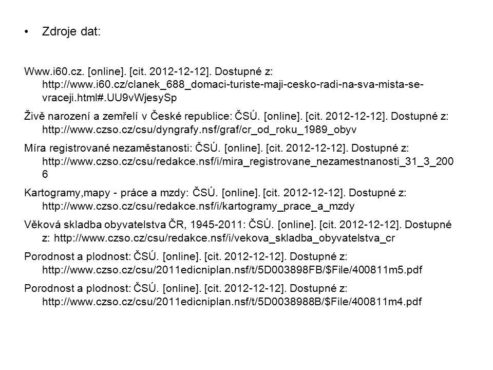 Zdroje dat: Www.i60.cz. [online]. [cit. 2012-12-12]. Dostupné z: http://www.i60.cz/clanek_688_domaci-turiste-maji-cesko-radi-na-sva-mista-se- vraceji.