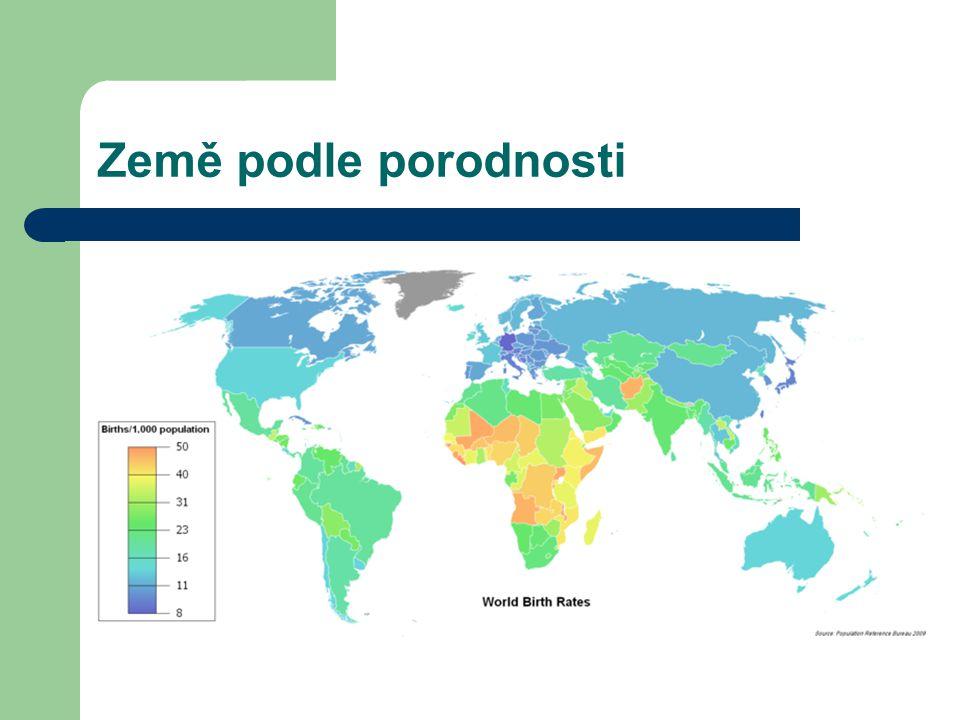 Země podle porodnosti