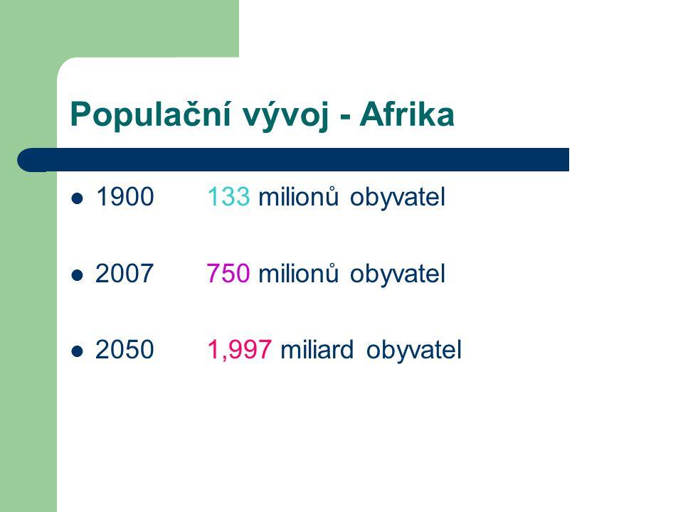 Populační vývoj - Afrika 1900 133 milionů obyvatel 2007 750 milionů obyvatel 2050 1,997 miliard obyvatel