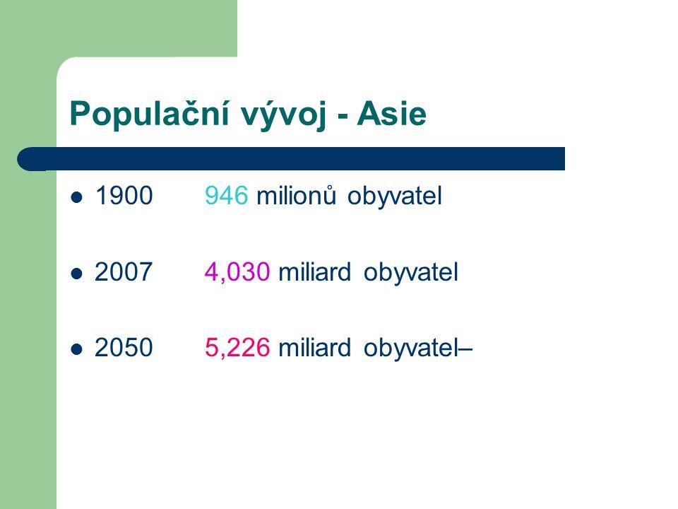 Populační vývoj - Asie 1900946 milionů obyvatel 2007 4,030 miliard obyvatel 2050 5,226 miliard obyvatel–