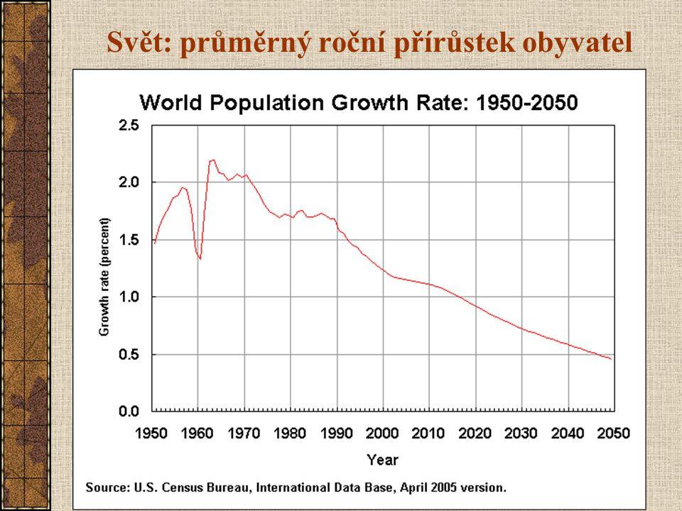 Kojenecká úmrtnost kvocient kojenecké úmrtnosti, 2004 svět: 54 hosp.