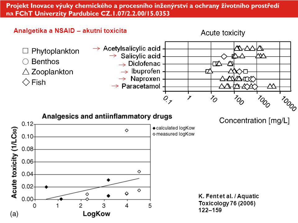 Cytostatika běžně používáno přes 50 účinných látek - aplikace ze 75 % v ambulantním režimu, zbytek během hospitalizace v nemocnici, stoupá podíl domácích aplikací obvyklá koncentrace v povrchových vodách 50  g.L -1 - výrazné kolísání během dne, vysoká koncentrace aktivních metabolitů obecně nízká biodegradace všech skupin cytostatik, malá adsorpce na aktivovaný kal, průchod ČOV beze změny - spolu s antibiotiky negativní vliv na biotu ČOV (synergický efekt) Zounková et al., 2007 –cytostatika - cyklofosfamid, 5-fluorouracil, cisplatina, etoposid a doxorubicin –organismy - bakterie Pseudomonas putida (destruent), korýš Daphnia magna (konzument) a řasa Pseudokirchneriella subcapitata (konzument)