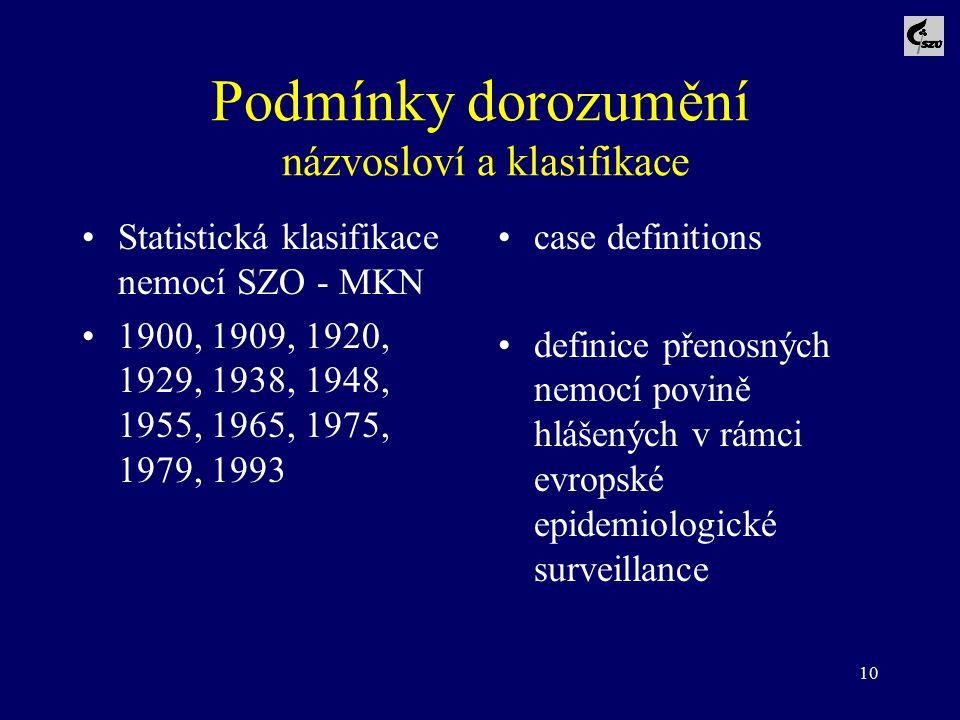 10 Podmínky dorozumění názvosloví a klasifikace Statistická klasifikace nemocí SZO - MKN 1900, 1909, 1920, 1929, 1938, 1948, 1955, 1965, 1975, 1979, 1